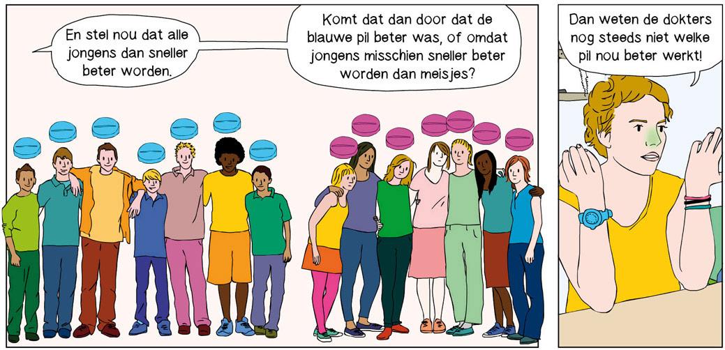 Irene-Cecile-wetenschappelijk-onderzoek-strip-proefpersoon-nrc-2