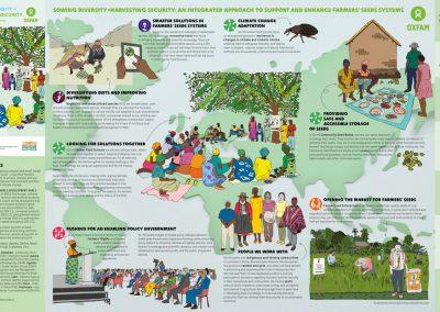 Oxfam Novib – poster SD=HS