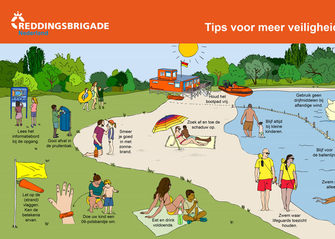 Dutch Lifeguard Association – posters on swimming in open water
